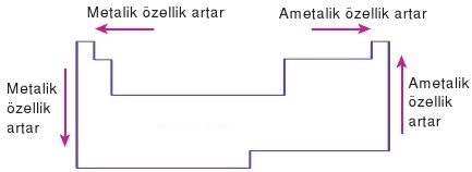 metalik-ametalik-ozellik.jpg