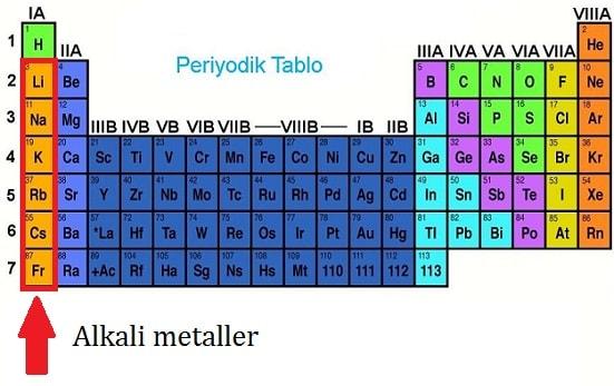 Alkali toprak metalleri: kısa bir açıklama