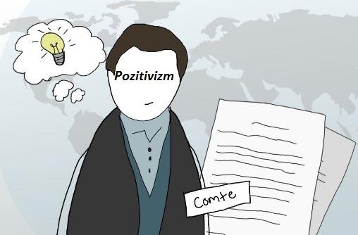 Sosyolojide Pozitivizm