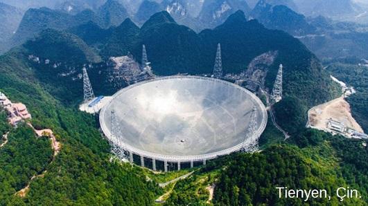Teleskop nedir teleskop hakkında bilgi webders