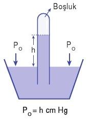 9.Sınıf Kimya - Gazlar